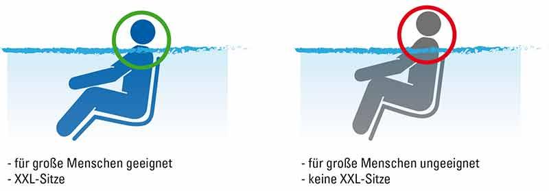 Whirlpool-kaufen-xxl-sitze